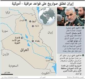 عسكري: إيران تطلق صواريخ على قواعد عراقية - أميركية infographic