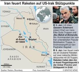 MILITÄR: Iran greift US-Irak Stützpunkte an infographic