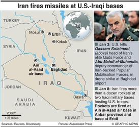 MILITARY: Iran attacks U.S.-Iraqi bases infographic