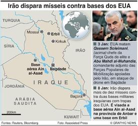 CONFLITO: Irão ataca bases dos EUA no Iraque infographic