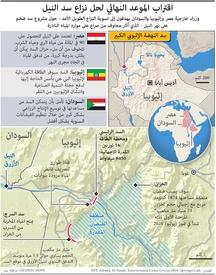 أفريقيا: اقتراب الموعد النهائي لحل نزاع سد النيل infographic