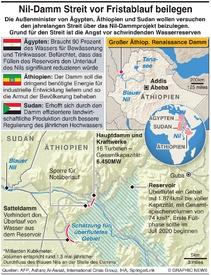 AFRIKA: Streit um äthiopischen Nildamm infographic