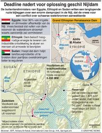 AFRIKA: Dispuut dam Ethiopië infographic