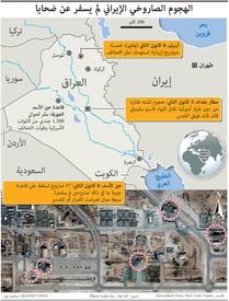 عسكري: الصواريخ الإيرانية لم تسفر عن ضحايا infographic