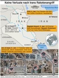 MILITÄR: Schäden nach Angriff aus dem Iran infographic