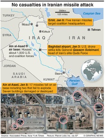 MILITARY: Iran attack damage infographic