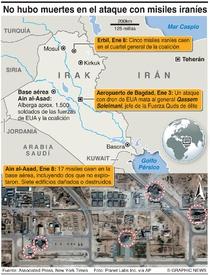 EJÉRCITOS: Daños por el ataque iraní infographic