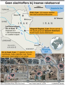 MILITARY: Schade aanval Iran infographic