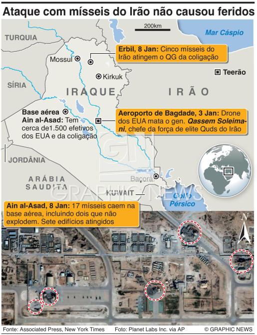 Danos do ataque do Irão infographic