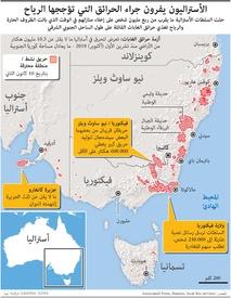 كوارث: الأستراليون يفرون جراء الحرائق التي تؤججها الرياح infographic