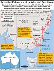 AUSTRALIEN: Buschfeuer werden wieder stärker infographic