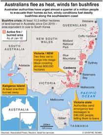 AUSTRALIA: Bushfire conditions set to worsen infographic