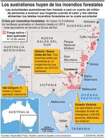 AUSTRALIA: Empeorarán las condiciones en incendios forestales  infographic