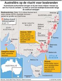 AUSTRALIË: Omstandigheden bosbranden worden slechter infographic