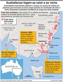 AUSTRÁLIA: Condições atmosféricas podem agravar-se infographic