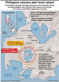 DISASTERS: Taal volcano infographic
