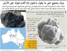علوم: نيزك يحتوي على ما يقول باحثون إنه أقدم المواد على الأرض infographic