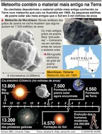 CIÊNCIA: Material mais antigo na Terra infographic