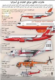 أستراليا: طائرات تكافح حرائق الغابات في أستراليا infographic