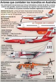 AUSTRALIA: Aviones que combaten los incendios forestales infographic