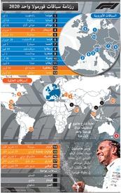 فورمولا واحد: رزنامة سباقات فورمولا واحد ٢٠٢٠  (2) infographic
