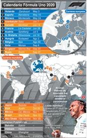 F1: Calendario del Campeonato Mundial 2020 (2) infographic