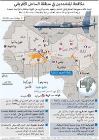 أفريقيا: مكافحة المتشددين في منطقة الساحل الأفريقي infographic