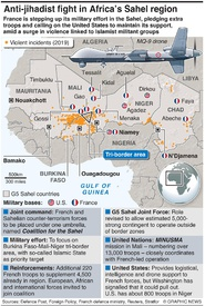 AFRICA: Anti-jihadist fight in the Sahel infographic
