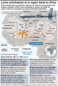 ÁFRICA: Lucha antiyihadista en el Sahel infographic