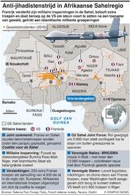 AFRIKA: Anti-jihadistenstrijd in de Sahel infographic