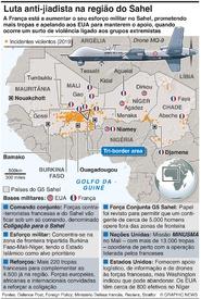 ÁFRICA: Luta anti-jiadista no Sahel infographic