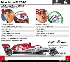 F1: Classificações do Mundial e Guia das Equipas 2020 interactivo (3) infographic