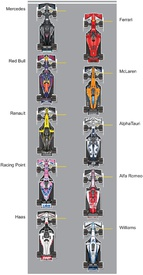 F1: Team grid 2020 - Top view cars (4) infographic