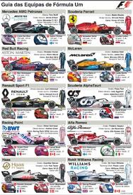 F1: Guia das equipas 2020 (4) infographic