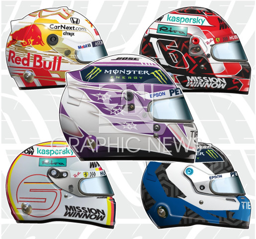Drivers' helmets 2020 (3) infographic