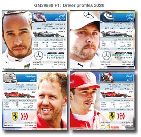 فورمولا واحد: بطاقات تعريف بالسائقين - الجزء الأول (3) infographic