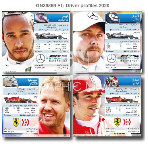 بطاقات تعريف بالسائقين - الجزء الأول (3) infographic