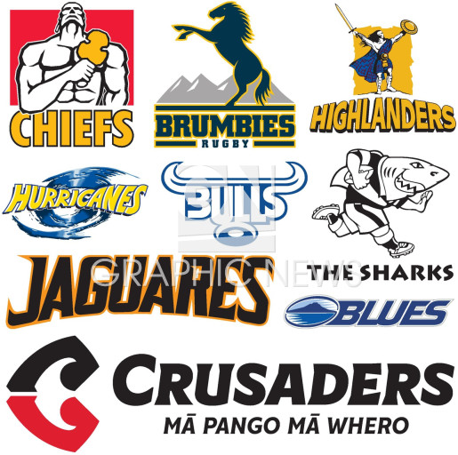 Super Rugby Championship crests 2020 infographic