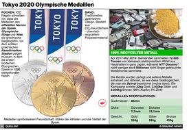 TOKYO 2020: Olympische Medaillen - interaktiv infographic