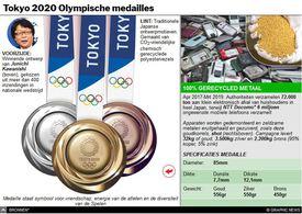 TOKYO 2020: Ontwerp Olympische medaille - interactive infographic