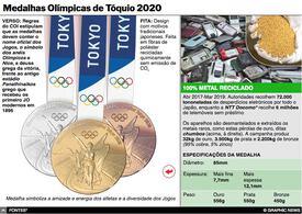 TÓQUIO 2020: Medalhas Olímpicas interactivo infographic