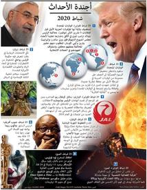 أخبار: أجندة العالم - شباط infographic