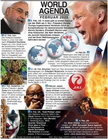 WORLD AGENDA: Februar 2020 infographic