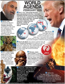 WORLD AGENDA: February 2020 infographic