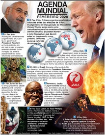 AGENDA MUNDIAL: Fevereiro 2020 infographic
