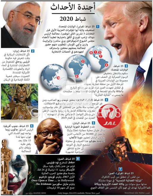 أجندة العالم - شباط infographic
