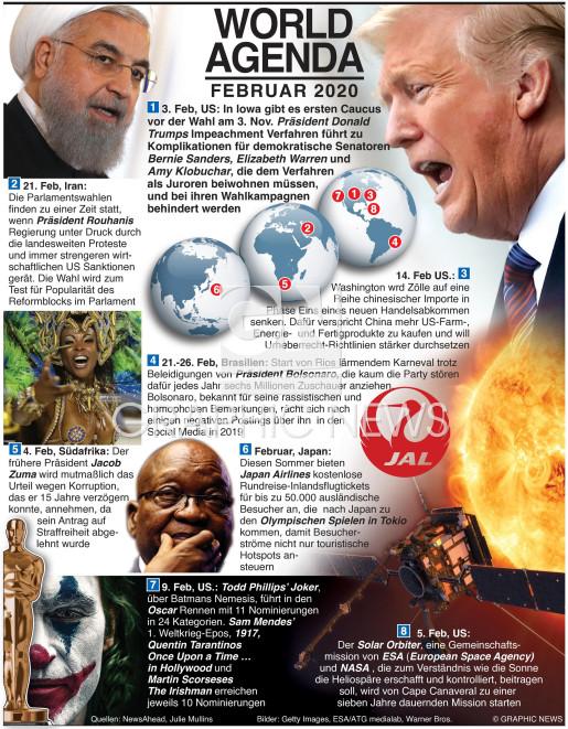 Februar 2020 infographic
