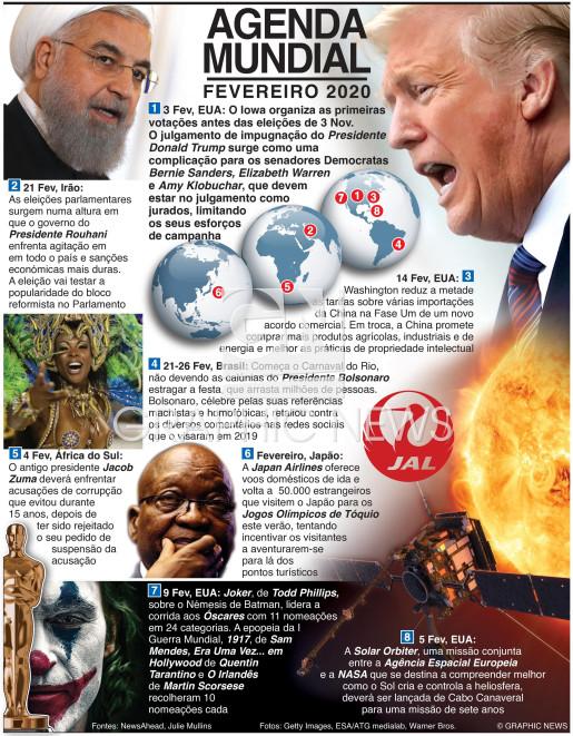 Fevereiro 2020 infographic