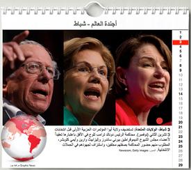 أخبار: أجندة الأحداث - شباط ٢٠٢٠ - رسم تفاعلي infographic