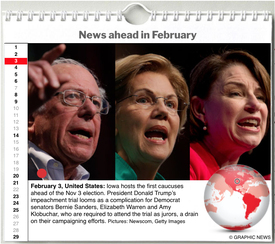 WORLD AGENDA: February 2020 interactive infographic